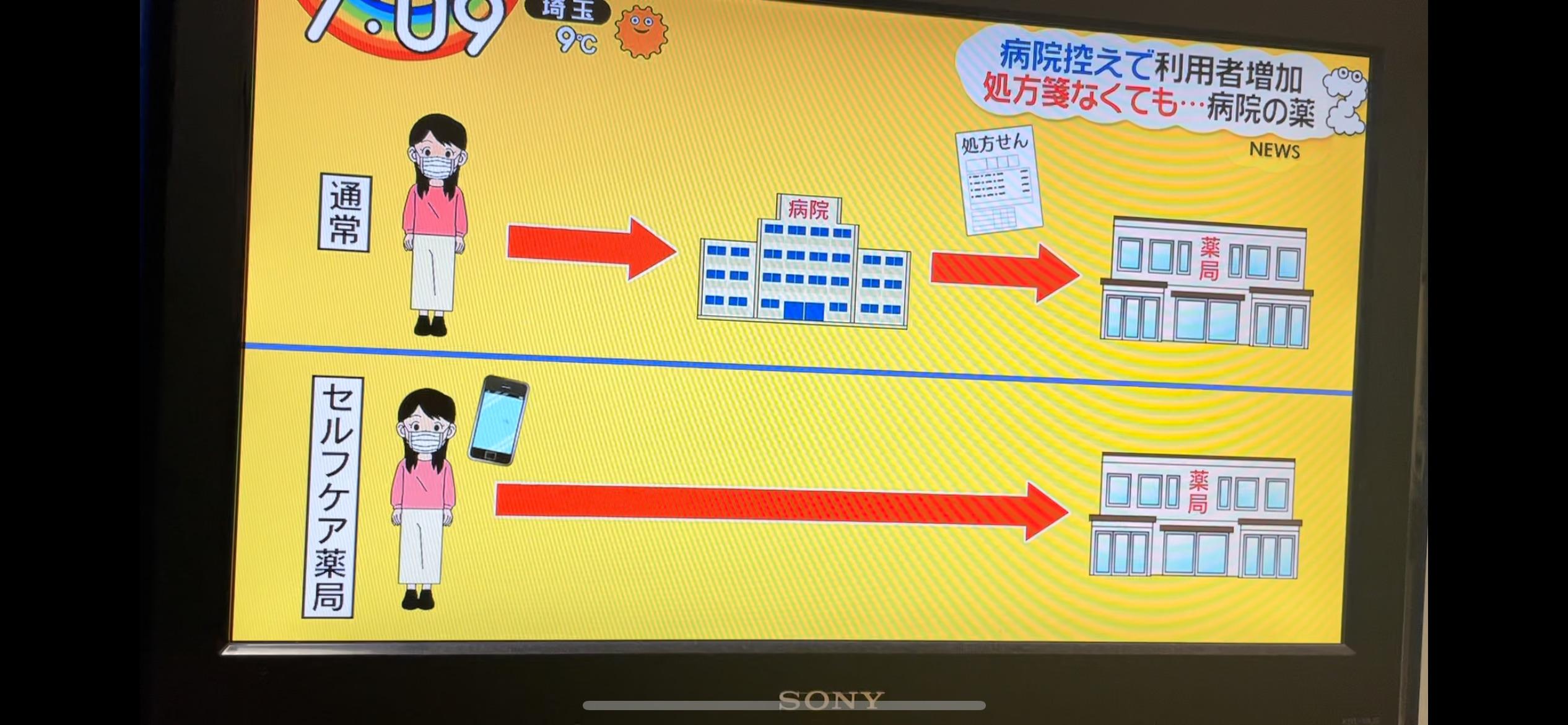 セルフケア薬局_ZIP_放送